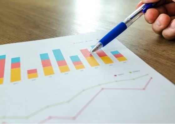 Pesquisa NPS: Como identificar o lucro bom e lucro ruim?